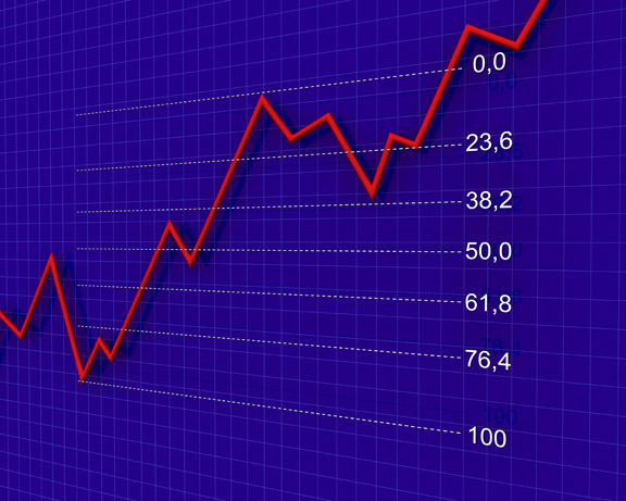 How to use fibonacci retracement in forex trading