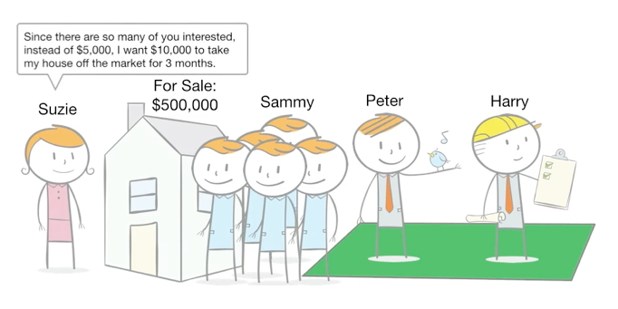 How To Control A $500,000 House With Just $5,000