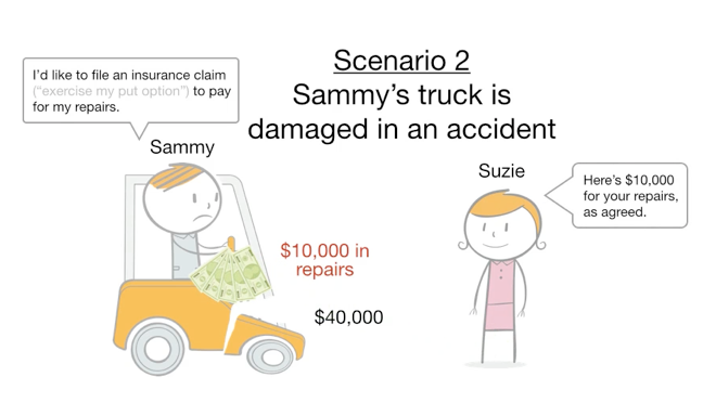 How To Get A Brand New $40,000 Truck For $1,500 - Scenario 2