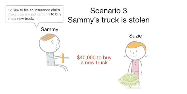 How To Get A Brand New $40,000 Truck For $1,500 - Scenario 3